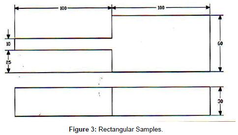 applied-computational-mathematics-rectangular-samples