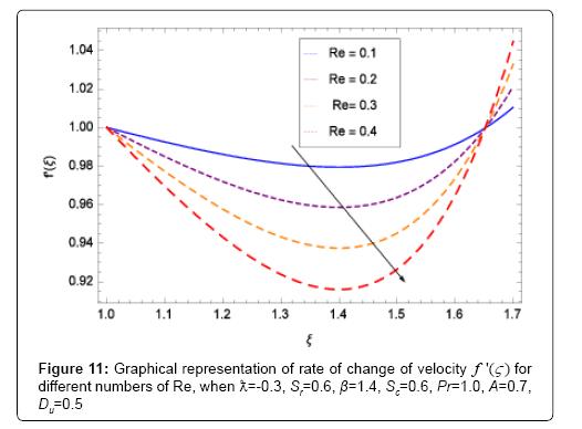 applied-computational-mathematics-representation
