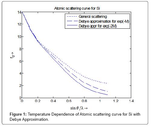 applied-computational-mathematics-scattering