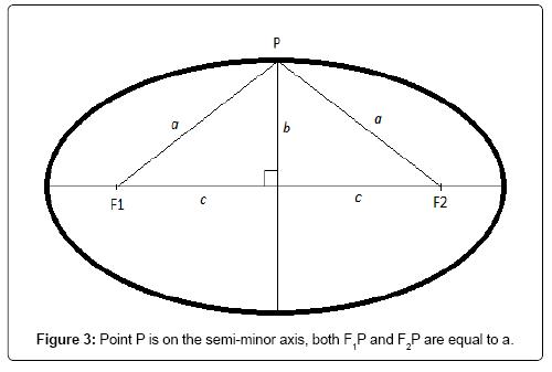 applied-computational-mathematics-semi-minor
