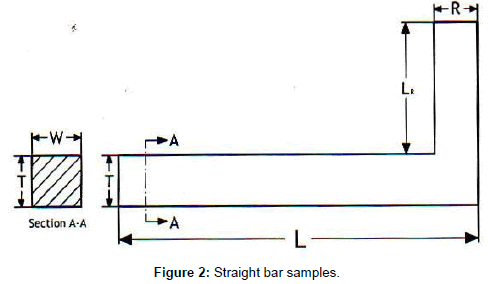 applied-computational-mathematics-straight-bar-samples