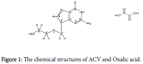 applied-pharmacy-chemical-structures