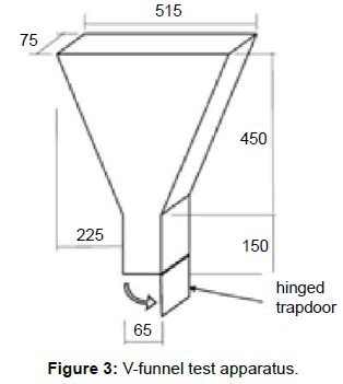 architectural-engineering-technology-v-funnel-test-apparatus