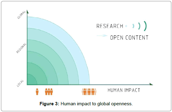 arts-social-sciences-human-impact-global