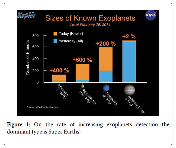 astrobiology-outreach-exoplanets-detection