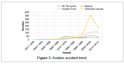 astrophysics-aerospace-technology-Aviation-accident