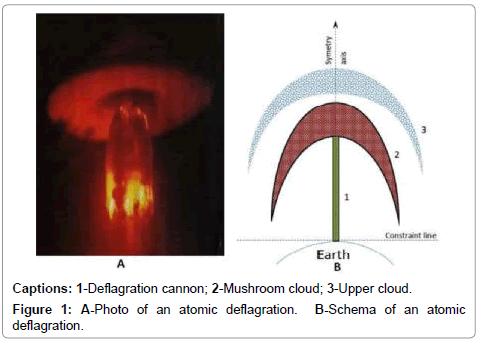 astrophysics-aerospace-technology-atomic-deflagration