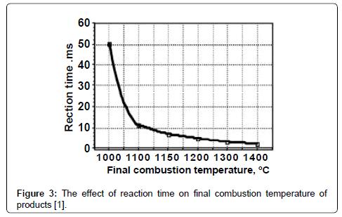 astrophysics-aerospace-technology-combustion