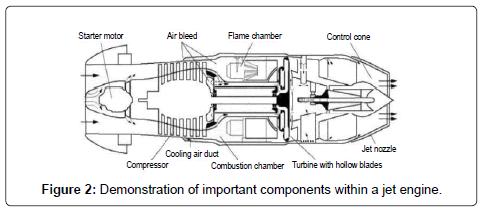 astrophysics-aerospace-technology-components