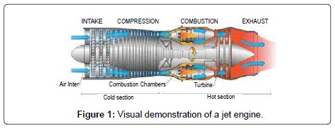 astrophysics-aerospace-technology-demonstration