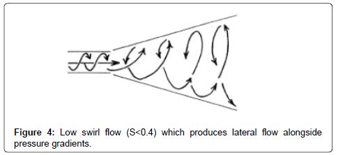 astrophysics-aerospace-technology-gradients