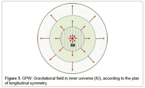 astrophysics-aerospace-technology-longitudinal