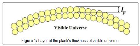 astrophysics-aerospace-technology-visible-universe