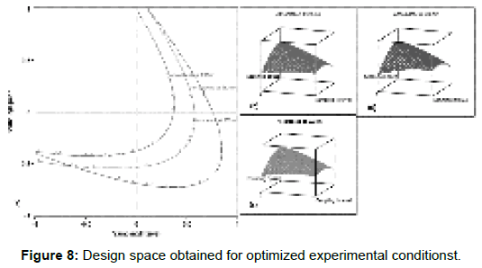 Spectrophotometric determination of sertaconazole nitrate in bioanalysis biomedicine experimental conditionst ccuart Images