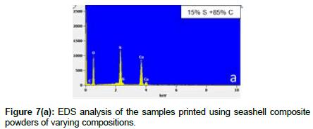 bioceramics-development-applications-EDS-analysis