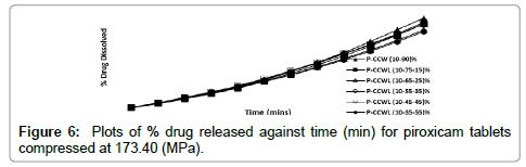 bioceramics-development-applications-against-time