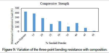 bioceramics-development-applications-bending-resistance
