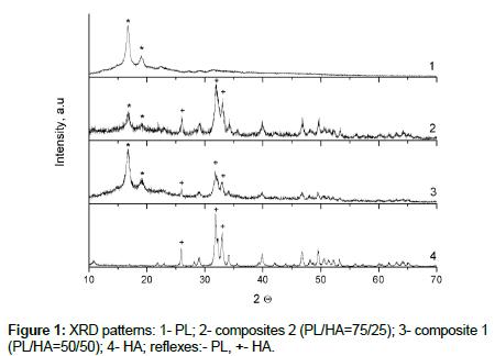 bioceramics-development-applications-composites