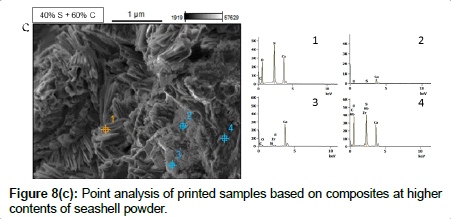 bioceramics-development-applications-composites-higher