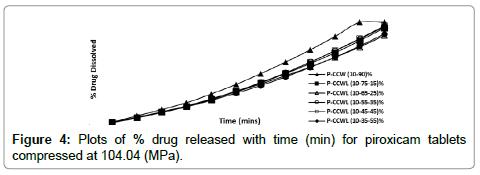 bioceramics-development-applications-drug-released