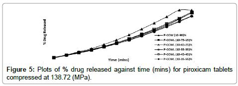 bioceramics-development-applications-piroxicam-tablets