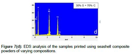 bioceramics-development-applications-powders