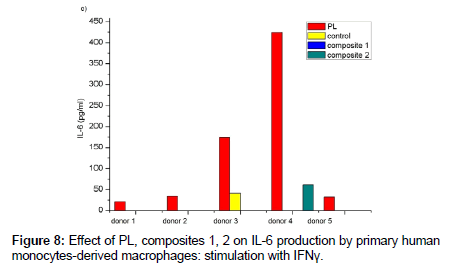 bioceramics-development-applications-primary-human