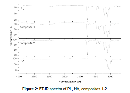 bioceramics-development-applications-spectra