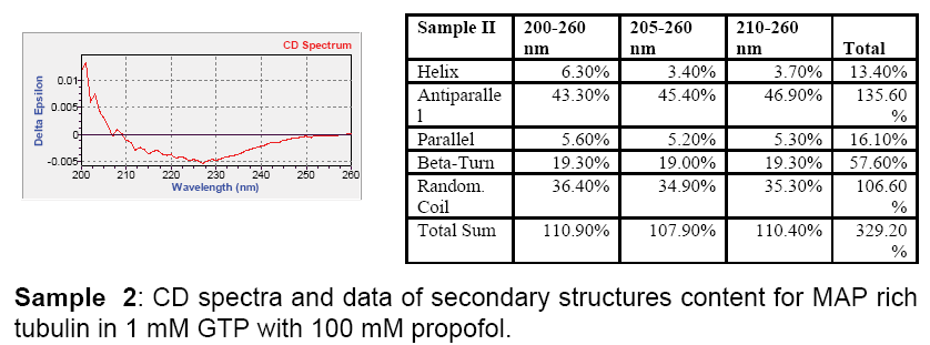 biochemistry-analytical-spectra-data