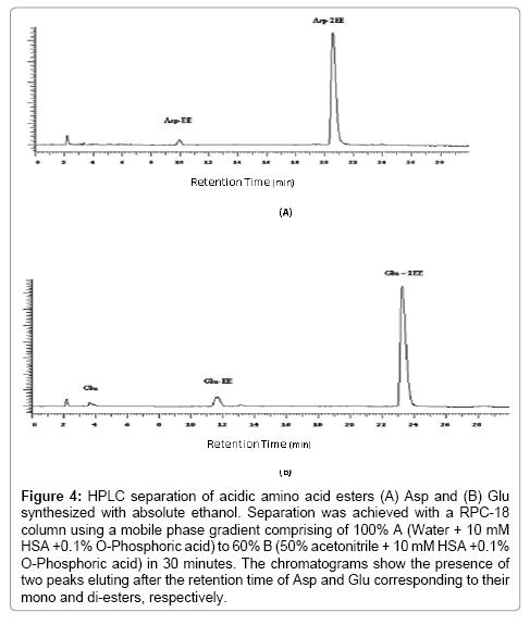 biochemistry-and-analytical-biochemistry-esters