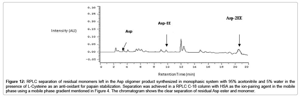 biochemistry-and-analytical-biochemistry-monomer