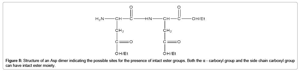 biochemistry-and-analytical-biochemistry-presence