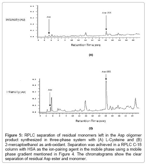 biochemistry-and-analytical-biochemistry-residual