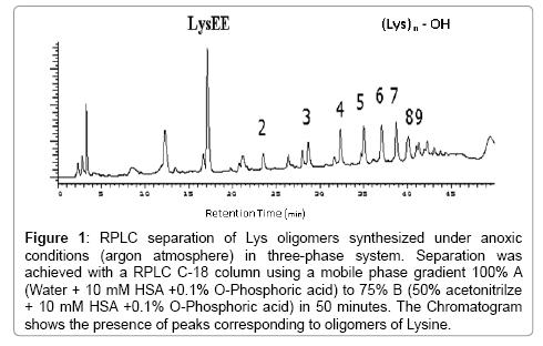 biochemistry-and-analytical-biochemistry-separation