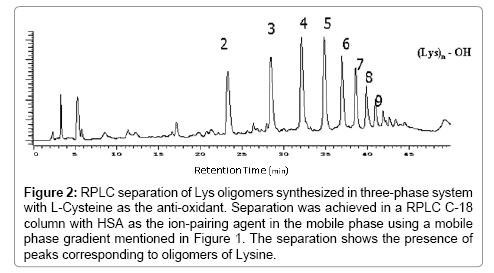 biochemistry-and-analytical-biochemistry-synthesized