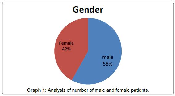 bioequivalence-bioavailability-female-patients