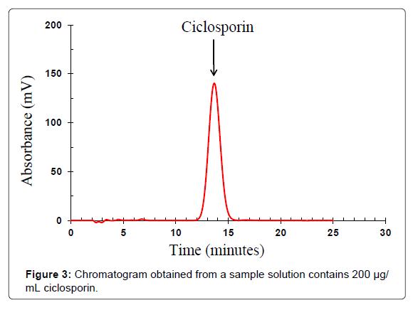 bioequivalence-bioavailability-sample-solution