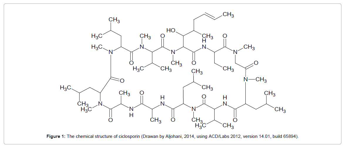 bioequivalence-bioavailability-structure-ciclosporin