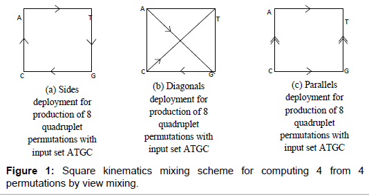 alzheimers-disease-parkinsonism-mixing-scheme