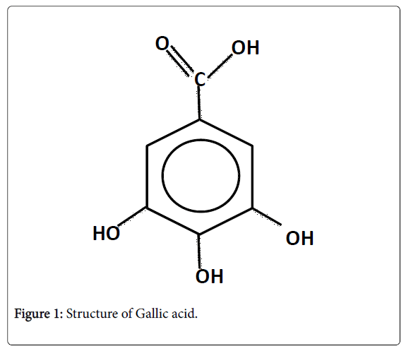 biomolecular-research-therapeutics-Gallic-acid
