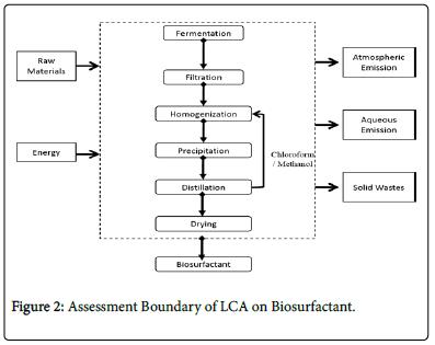 bioremediation-biodegradation-boundary