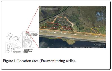 bioremediation-biodegradation-monitoring