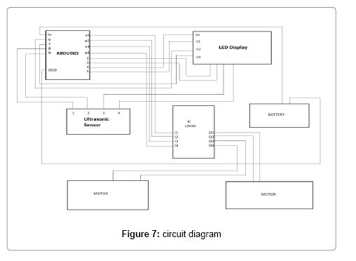 biosensors-bioelectronics-circuit