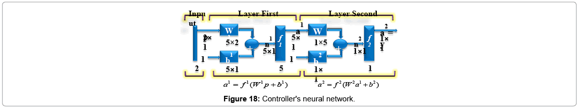 biosensors-journal-neural-network