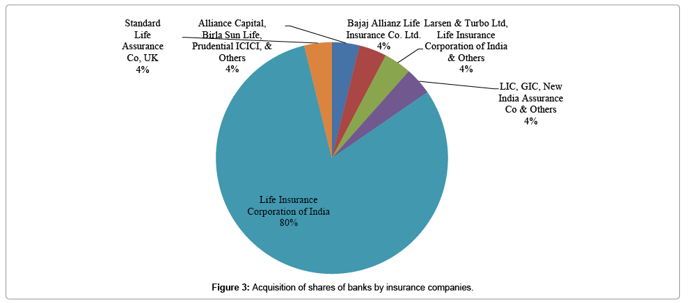 business-and-financial-affairs-companies