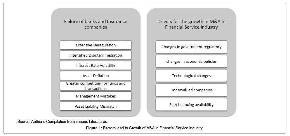 business-and-financial-affairs-industry