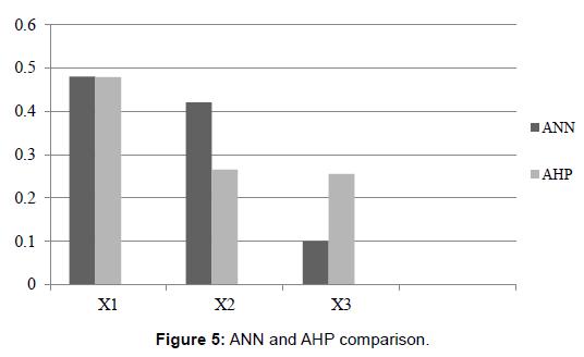 business-financial-affairs-comparison