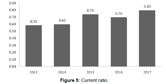 A Study on Financial Statement Analysis in Tamil Nadu Newsprint and