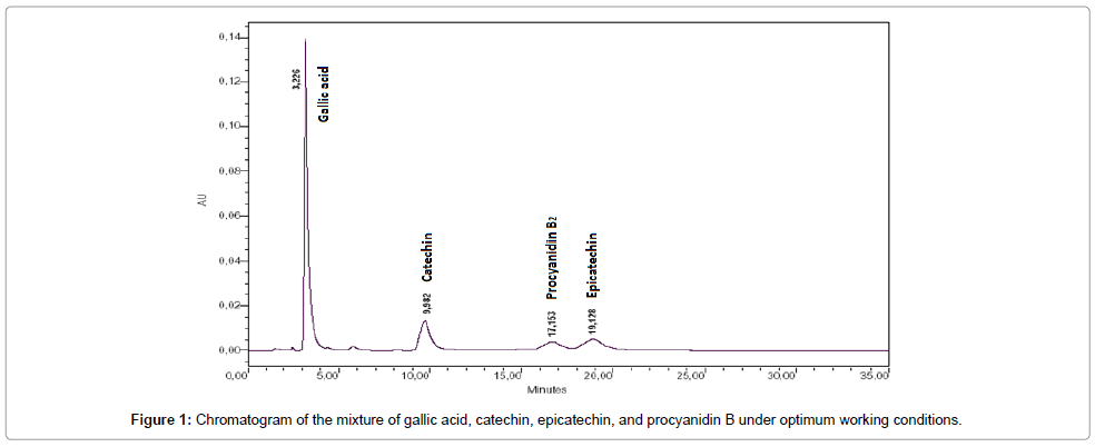 chemical-sciences-gallic-acid