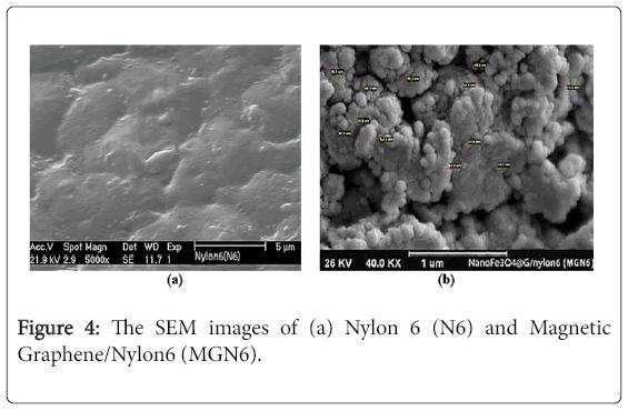 chemical-sciences-journal-Graphene-Nylon